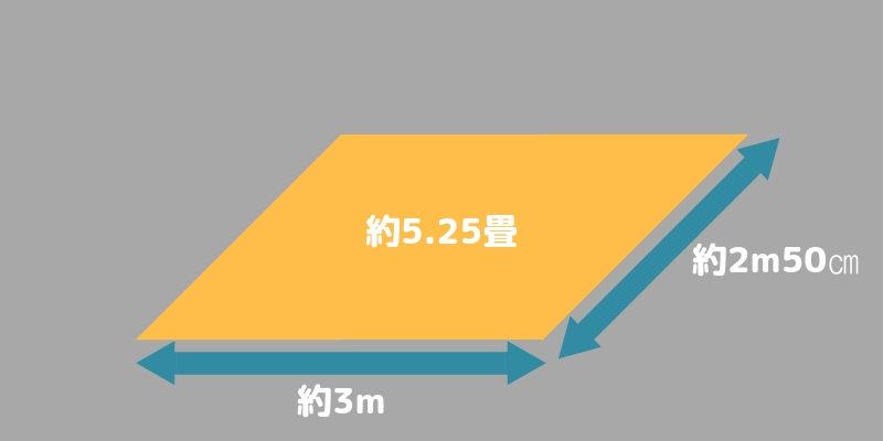 ホームジムに最低限必要な広さは5.25畳