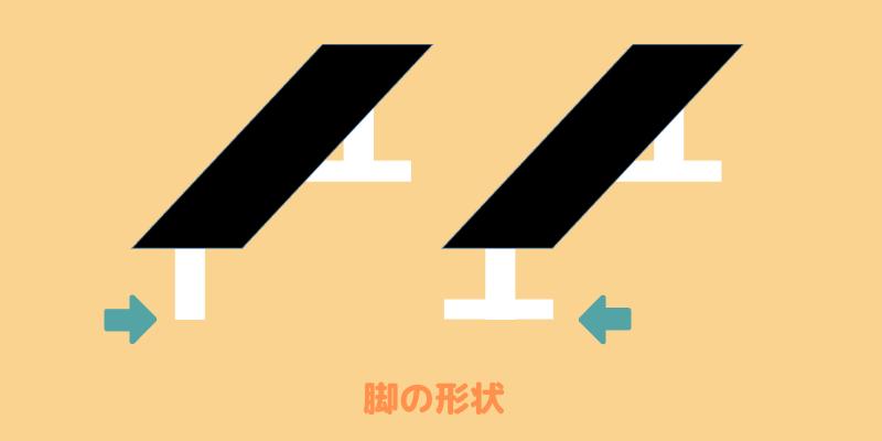 ベンチの脚の形状
