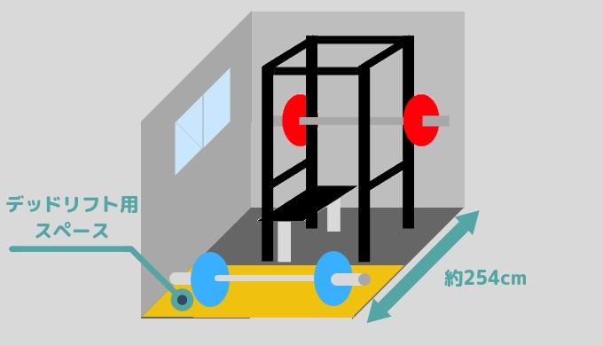 パワーラックの外でデッドリフトができるスペース