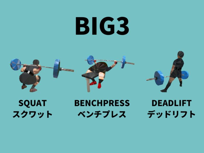 パワーリフティングはBIG3(スクワット・ベンチプレス・デッドリフト)を競う競技