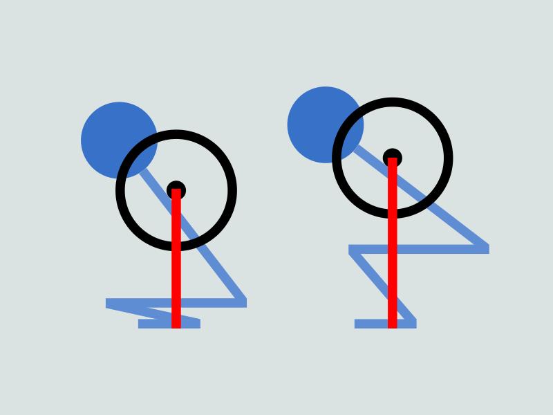 大腿骨がなくスクワットに不利な体型の場合は股関節を後方へ引く