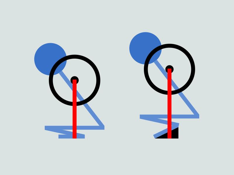大腿骨がなくスクワットに不利な体型の場合リフティングシューズを使用する